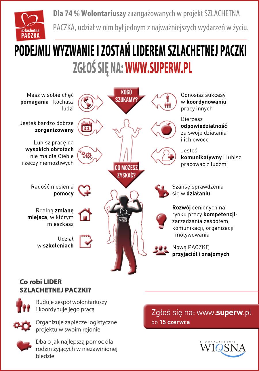 infografika_do_netu_z_adresem 2014 większe